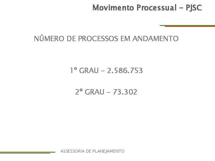 Movimento Processual - PJSC NÚMERO DE PROCESSOS EM ANDAMENTO 1º GRAU – 2. 586.