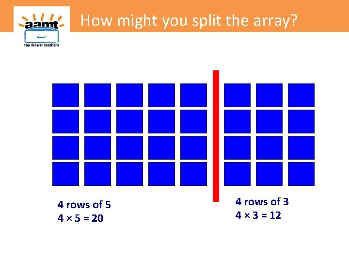 How might you split the array? 4 rows of 5 4 × 5 =