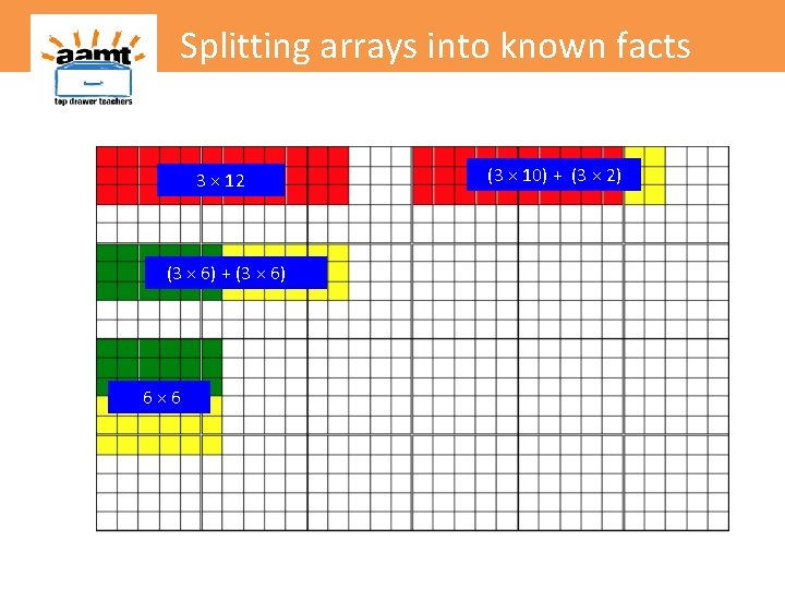 Splitting arrays into known facts 3 × 12 (3 × 6) + (3 ×