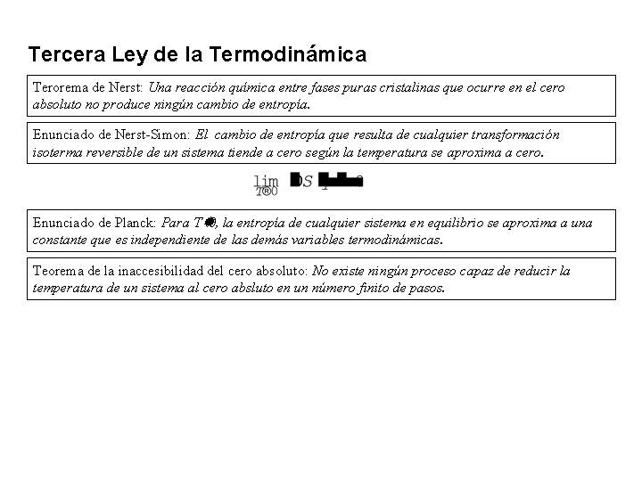 Tercera Ley de la Termodinámica Terorema de Nerst: Una reacción química entre fases puras