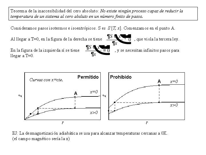 Teorema de la inaccesibilidad del cero absoluto: No existe ningún proceso capaz de reducir