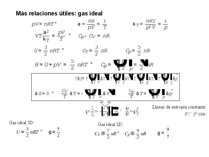 Más relaciones útiles: gas ideal Líneas de entropía constante: Gas ideal 3 D: Gas