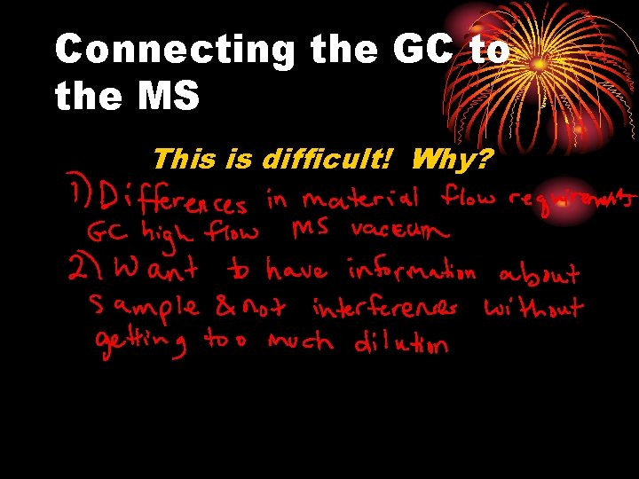Connecting the GC to the MS This is difficult! Why?