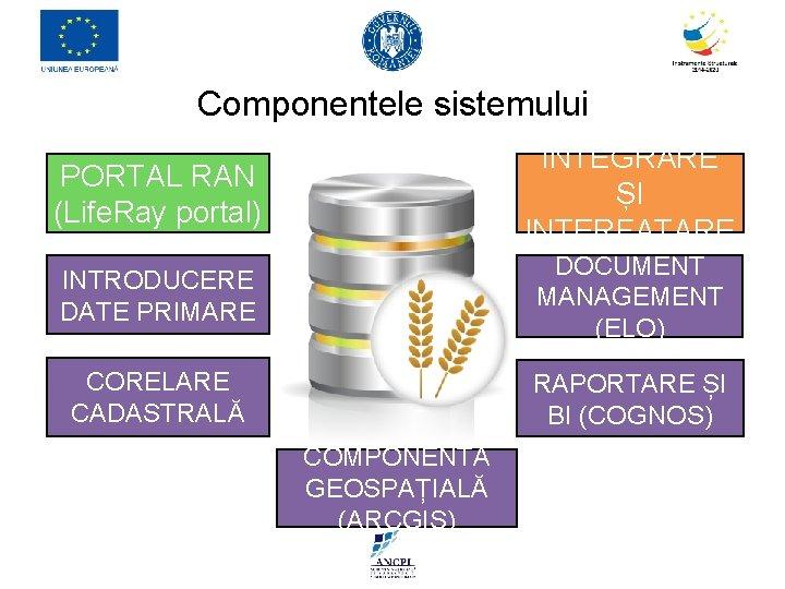 Componentele sistemului PORTAL RAN (Life. Ray portal) INTEGRARE ȘI INTERFAȚARE INTRODUCERE DATE PRIMARE DOCUMENT