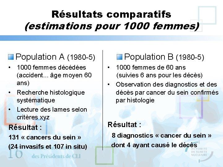 Résultats comparatifs (estimations pour 1000 femmes) Population A (1980 -5) • 1000 femmes décédées