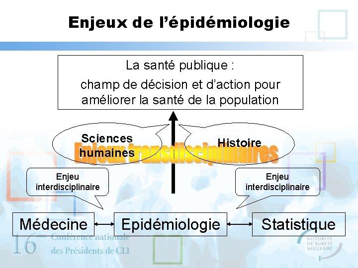 Enjeux de l'épidémiologie La santé publique : champ de décision et d'action pour améliorer