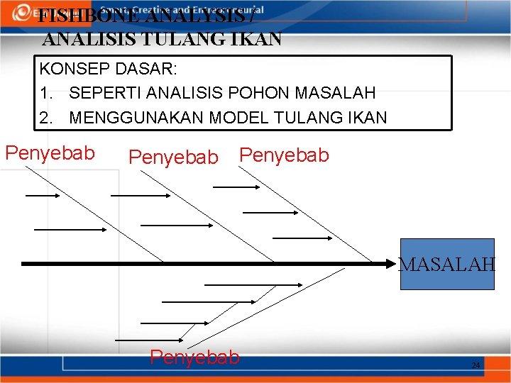 FISHBONE ANALYSIS / ANALISIS TULANG IKAN KONSEP DASAR: 1. SEPERTI ANALISIS POHON MASALAH 2.