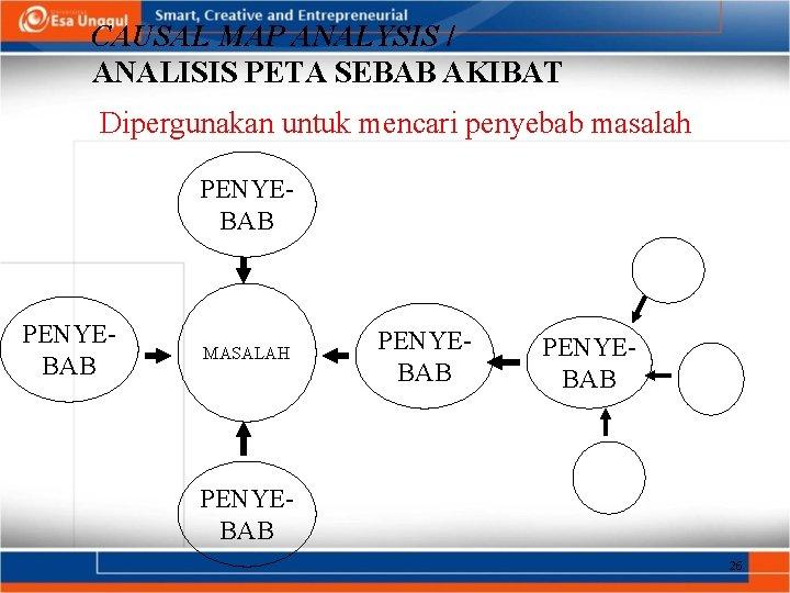 CAUSAL MAP ANALYSIS / ANALISIS PETA SEBAB AKIBAT Dipergunakan untuk mencari penyebab masalah PENYEBAB