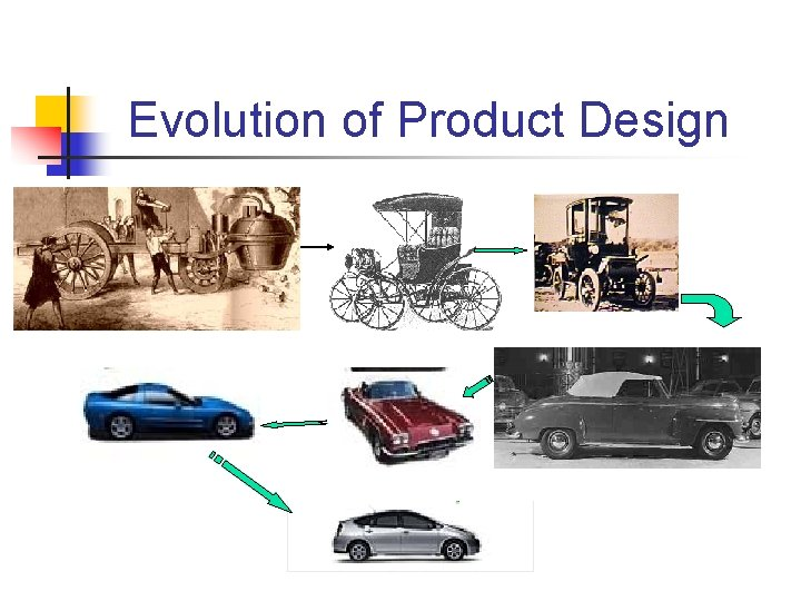 Evolution of Product Design