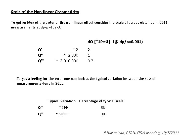 Scale of the Non-linear Chromaticity To get an idea of the order of the