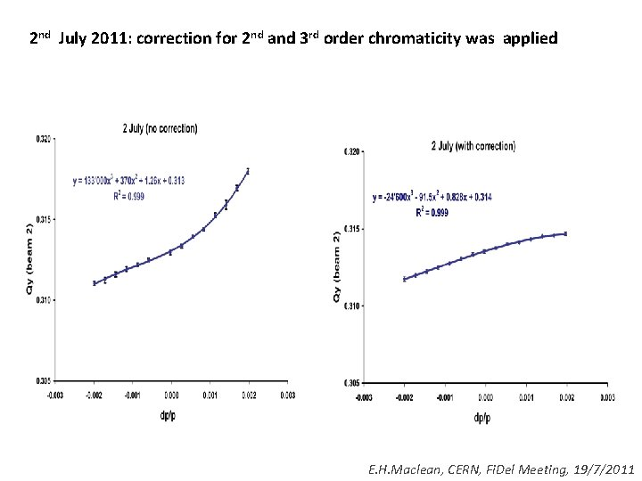 2 nd July 2011: correction for 2 nd and 3 rd order chromaticity was