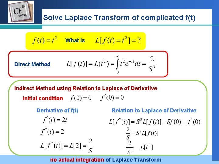 Company LOGO Solve Laplace Transform of complicated f(t) What is Direct Method Indirect Method