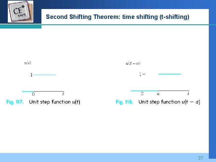 Company LOGO Second Shifting Theorem: time shifting (t-shifting) 27
