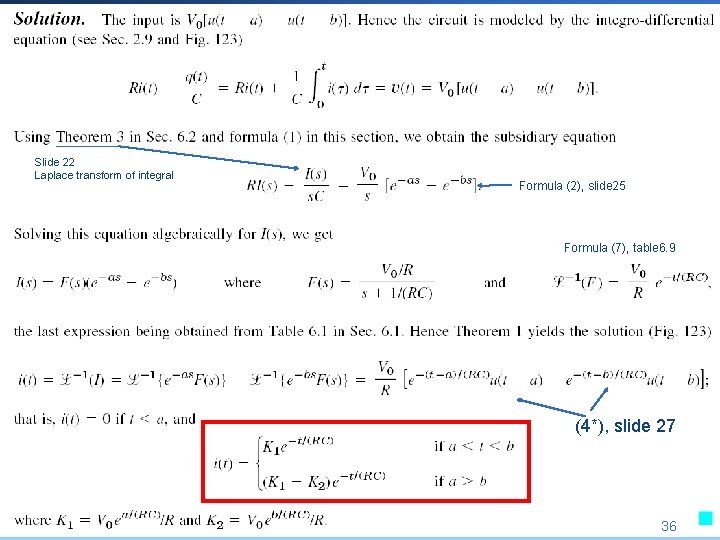 Company LOGO Slide 22 Laplace transform of integral Formula (2), slide 25 Formula (7),