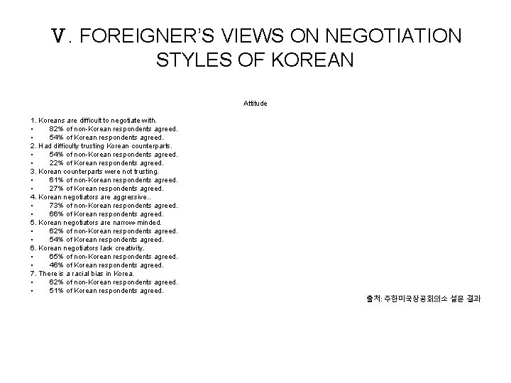 Ⅴ. FOREIGNER'S VIEWS ON NEGOTIATION STYLES OF KOREAN Attitude 1. Koreans are difficult to