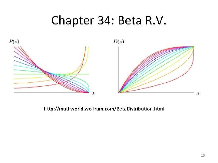 Chapter 34: Beta R. V. http: //mathworld. wolfram. com/Beta. Distribution. html 13