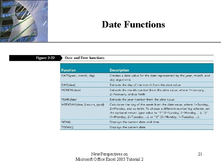 Date Functions New Perspectives on Microsoft Office Excel 2003 Tutorial 2 XP 21