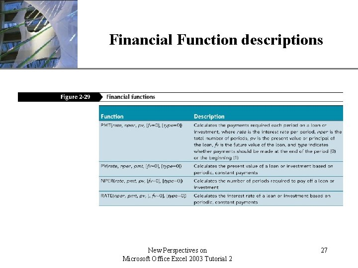 Financial Function descriptions New Perspectives on Microsoft Office Excel 2003 Tutorial 2 XP 27