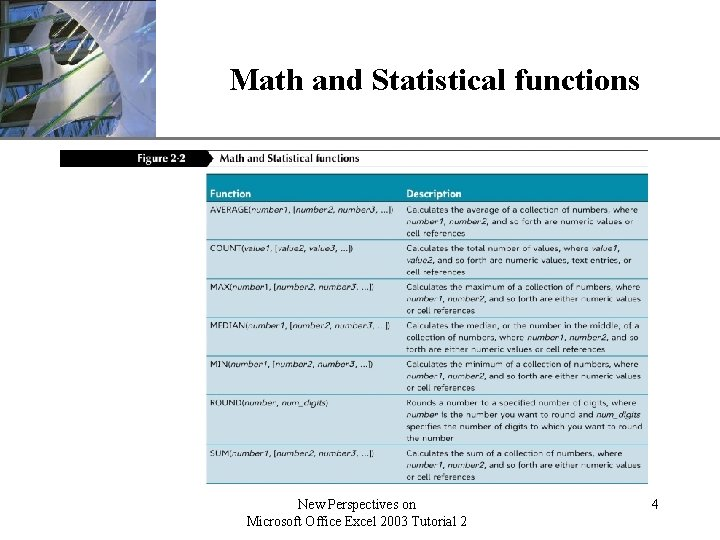 Math and Statistical functions New Perspectives on Microsoft Office Excel 2003 Tutorial 2 XP