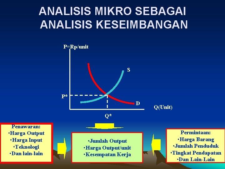 ANALISIS MIKRO SEBAGAI ANALISIS KESEIMBANGAN P=Rp/unit S P* D Q(Unit) Q* Penawaran: • Harga