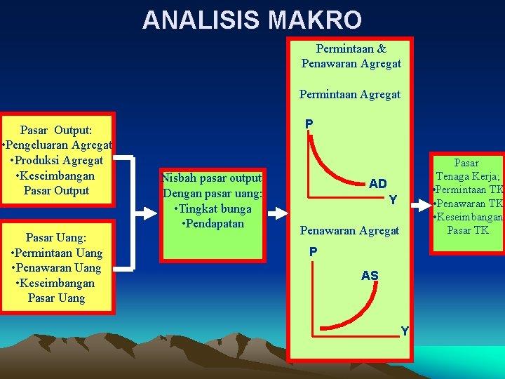 ANALISIS MAKRO Permintaan & Penawaran Agregat Permintaan Agregat Pasar Output: • Pengeluaran Agregat •