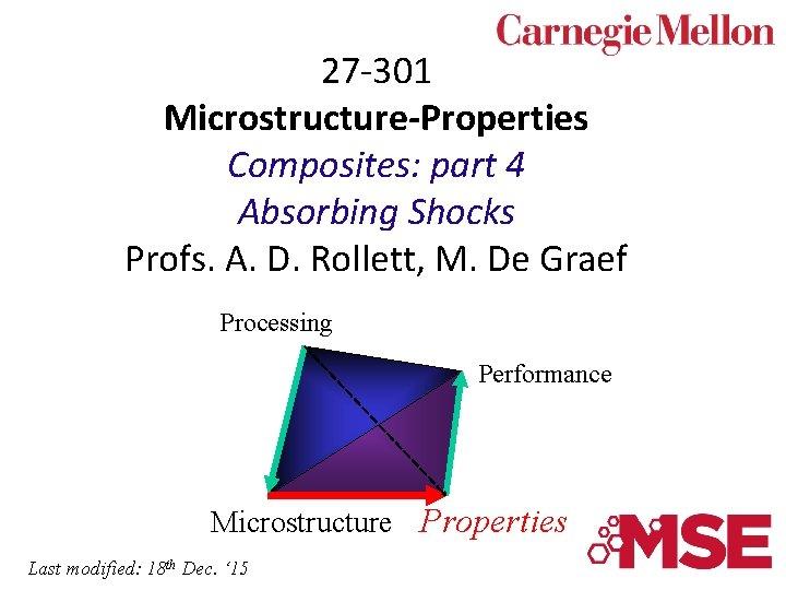27 -301 Microstructure-Properties Composites: part 4 Absorbing Shocks Profs. A. D. Rollett, M. De