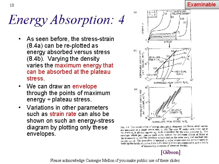 Examinable 10 Energy Absorption: 4 • As seen before, the stress-strain (8. 4 a)