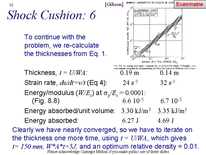 [Gibson] 16 Examinable Shock Cushion: 6 To continue with the problem, we re-calculate thicknesses