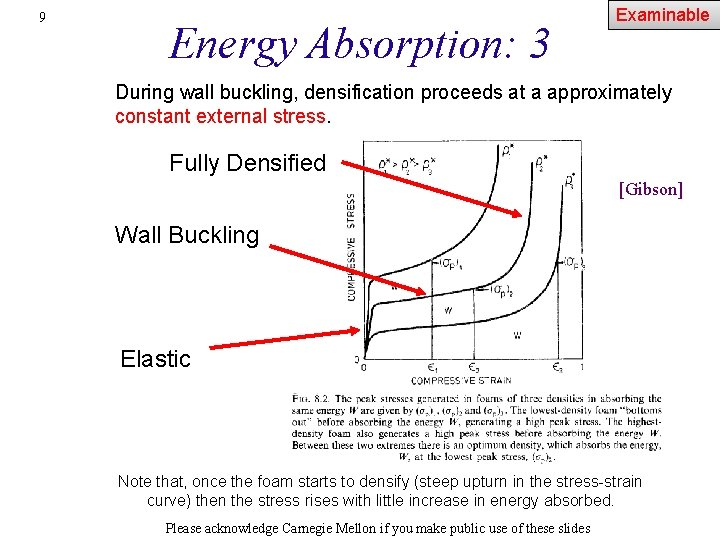 9 Energy Absorption: 3 Examinable During wall buckling, densification proceeds at a approximately constant
