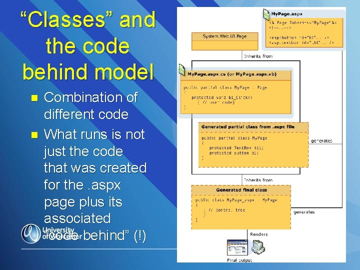 """""""Classes"""" and the code behind model n n Combination of different code What runs"""