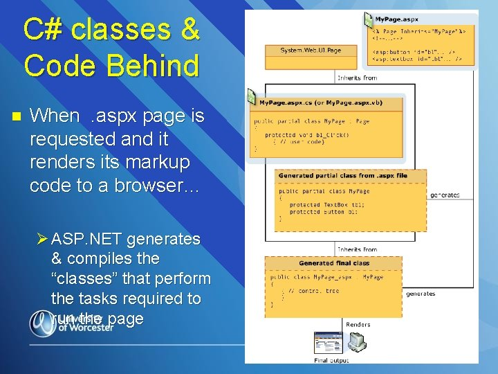 C# classes & Code Behind n When. aspx page is requested and it renders