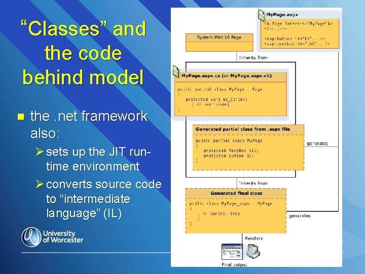 """""""Classes"""" and the code behind model n the. net framework also: Ø sets up"""