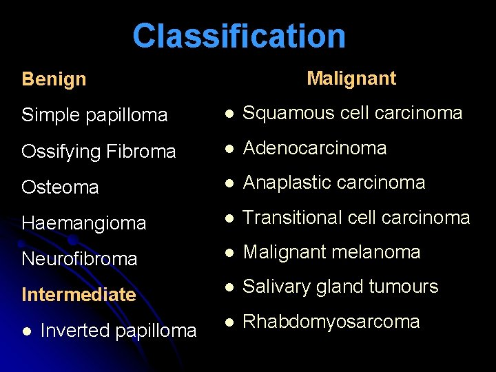 difference between papilloma and fibroma)