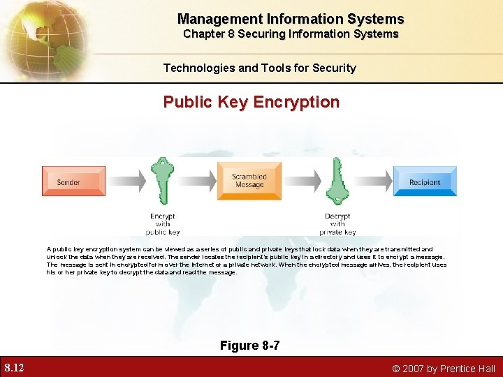 Management Information Systems Chapter 8 Securing Information Systems Technologies and Tools for Security Public