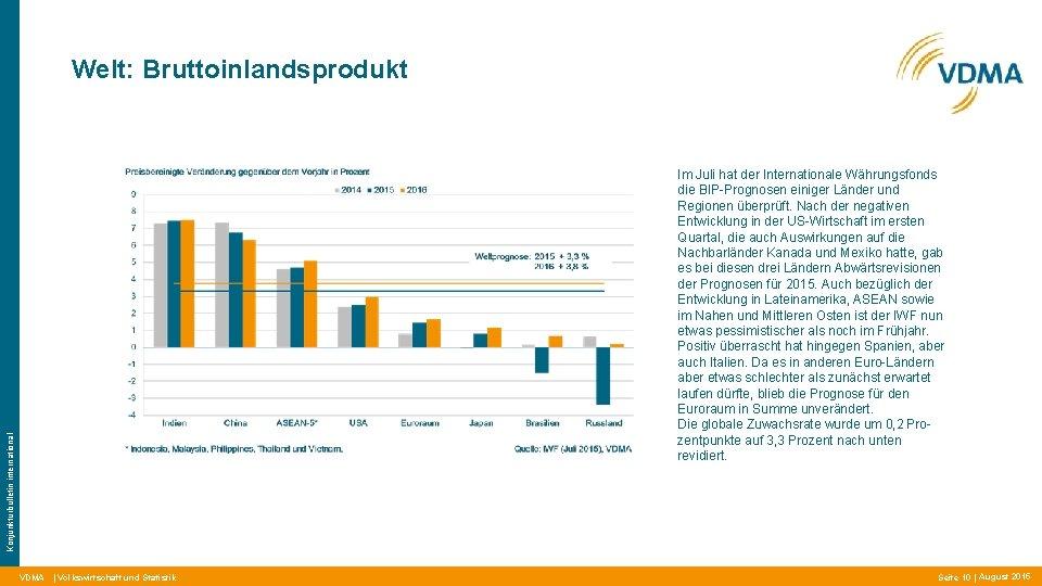 Welt: Bruttoinlandsprodukt Konjunkturbulletin international Im Juli hat der Internationale Währungsfonds die BIP-Prognosen einiger Länder