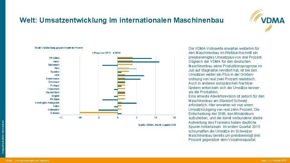 Welt: Umsatzentwicklung im internationalen Maschinenbau Konjunkturbulletin international Die VDMA-Volkswirte erwarten weiterhin für den Maschinenbau