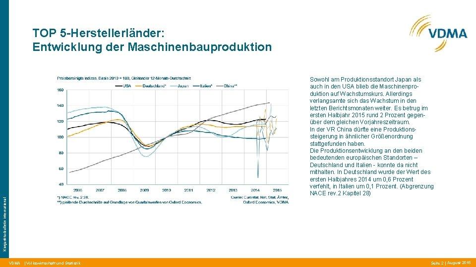 TOP 5 -Herstellerländer: Entwicklung der Maschinenbauproduktion Konjunkturbulletin international Sowohl am Produktionsstandort Japan als auch