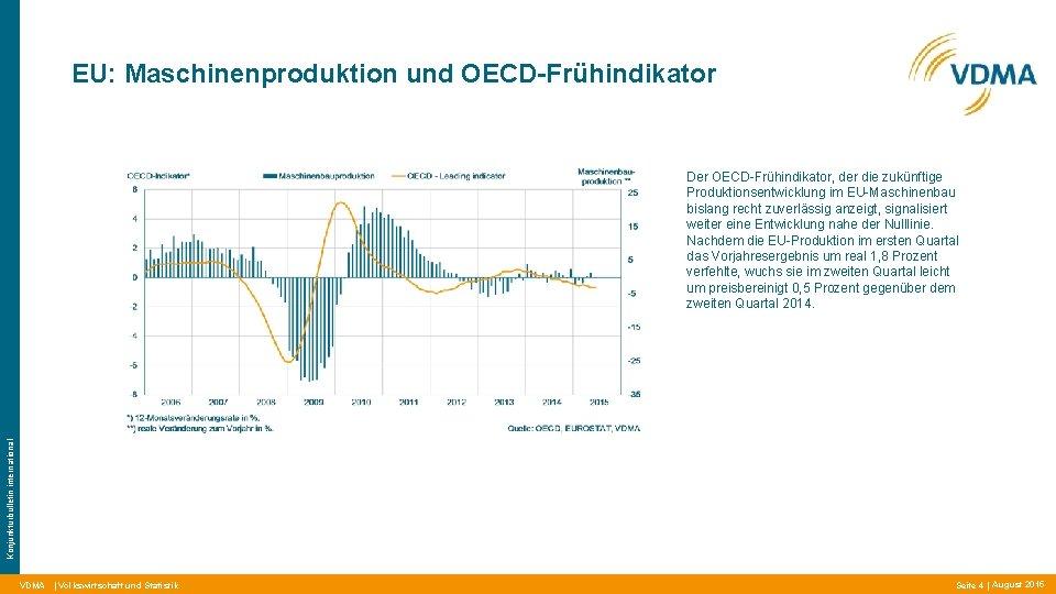 EU: Maschinenproduktion und OECD-Frühindikator Konjunkturbulletin international Der OECD-Frühindikator, der die zukünftige Produktionsentwicklung im EU-Maschinenbau
