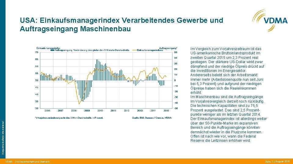 USA: Einkaufsmanagerindex Verarbeitendes Gewerbe und Auftragseingang Maschinenbau Konjunkturbulletin international Im Vergleich zum Vorjahreszeitraum ist