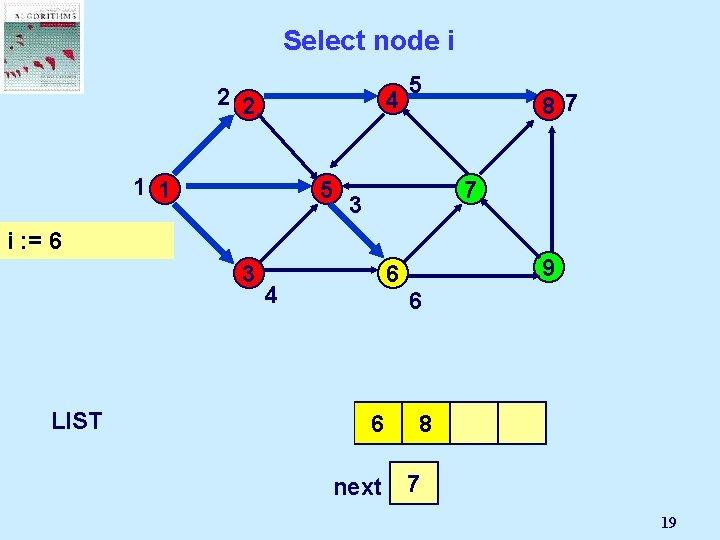 Select node i 2 2 4 1 1 5 5 87 7 3 i