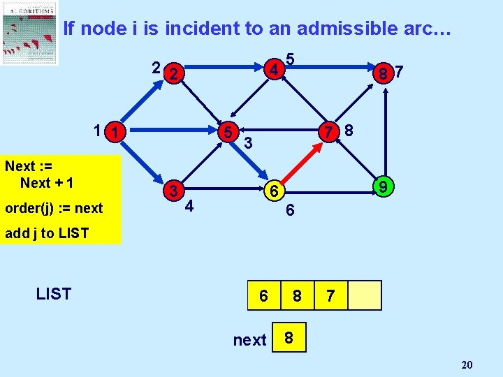 If node i is incident to an admissible arc… 2 2 4 1 1