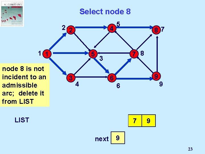 Select node 8 2 2 4 1 1 5 node 8 is not incident