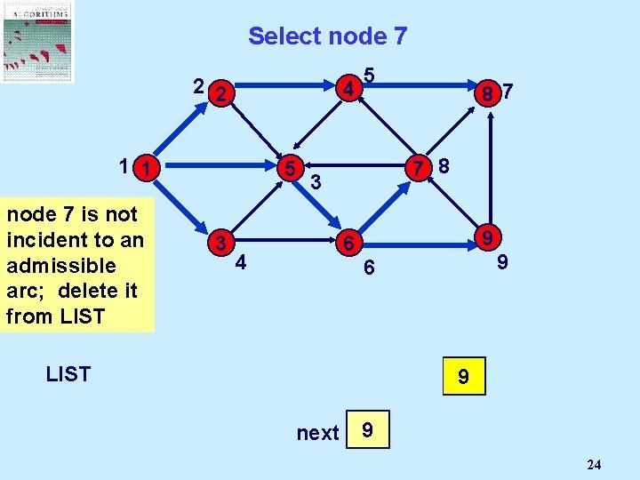 Select node 7 2 2 4 1 1 5 node 7 is not incident