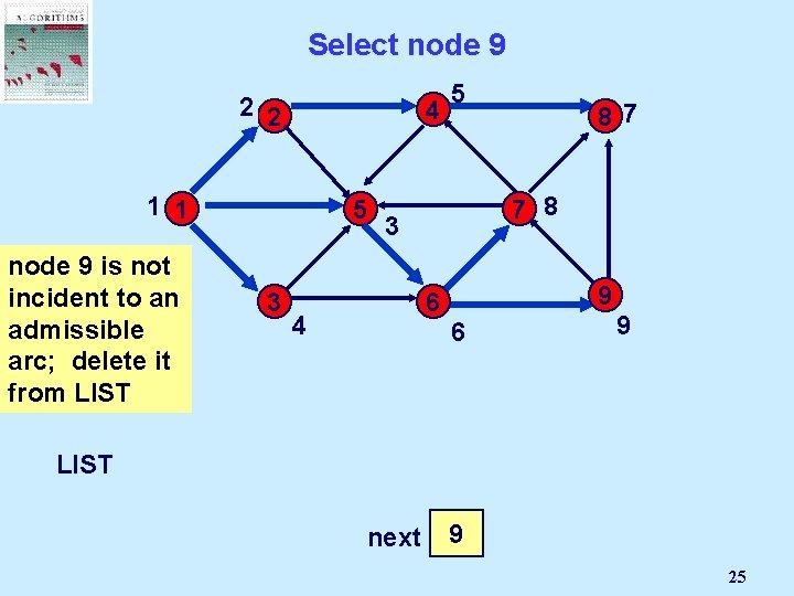 Select node 9 2 2 4 1 1 5 node 9 is not incident
