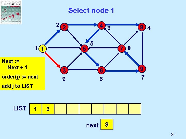 Select node 1 2 2 4 3 1 1 5 Next : =Node Select