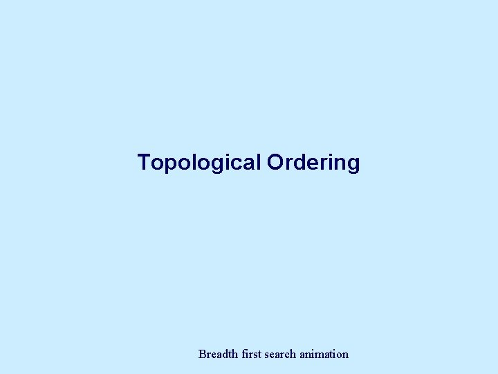 Topological Ordering Breadth first search animation