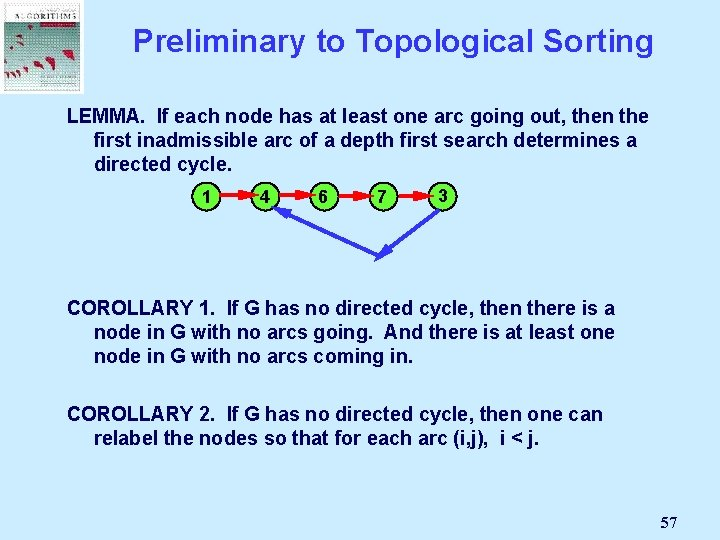Preliminary to Topological Sorting LEMMA. If each node has at least one arc going