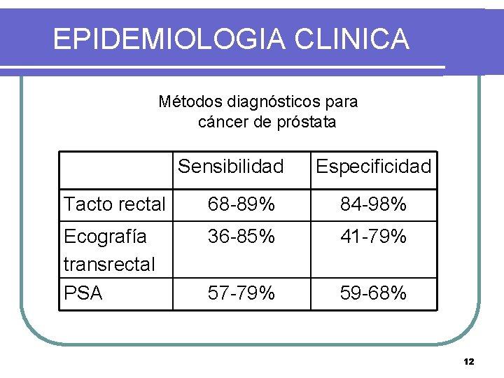 EPIDEMIOLOGIA CLINICA Métodos diagnósticos para cáncer de próstata Sensibilidad Especificidad Tacto rectal 68 -89%