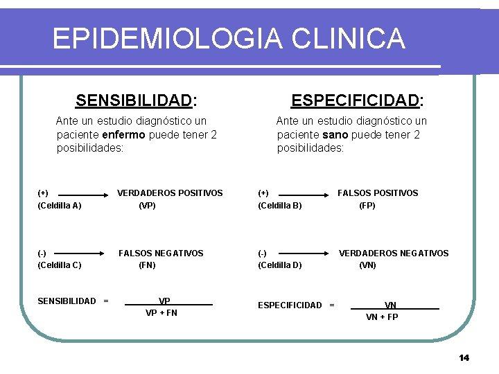 EPIDEMIOLOGIA CLINICA SENSIBILIDAD: Ante un estudio diagnóstico un paciente enfermo puede tener 2 posibilidades: