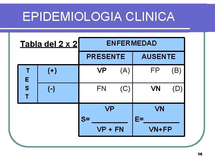 EPIDEMIOLOGIA CLINICA Tabla del 2 x 2 ENFERMEDAD PRESENTE T E S T AUSENTE